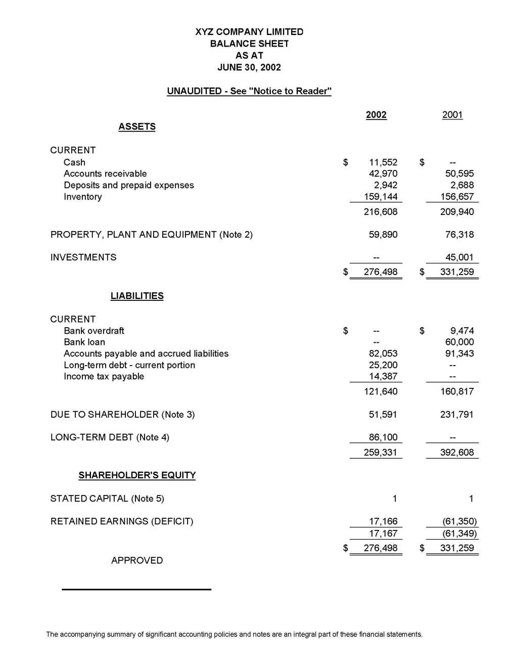 Douglas A. Boufford  Basic Financial Statement Template